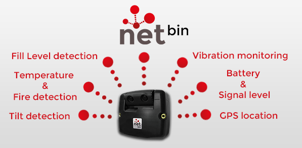 netBin makes your bin smart